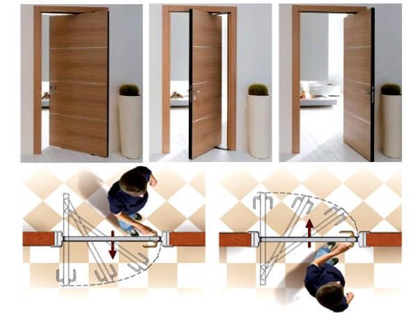 Возможные открывания дверей